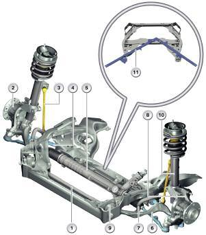 Current Front Axles Double-pivot Front Axle E8x / E9x Front Suspension The E9x and E8x vehicles also use the double-pivot front suspension.