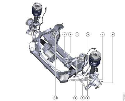 E89 Front Suspension The E85 was equipped with a single-joint spring strut front axle so to optimize the suspension properties, the E89 is equipped with a double-pivot (double joint spring strut)