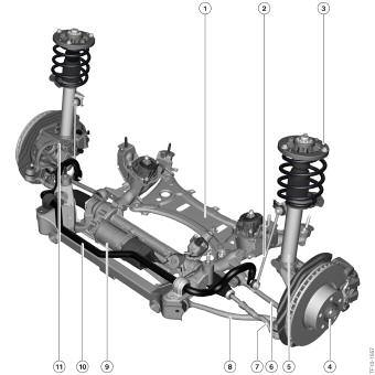 F25 Front Axle with EPS The Double-pivot front suspension with trailing links in the F25 offers the ideal combination of driving dynamics and ride comfort.