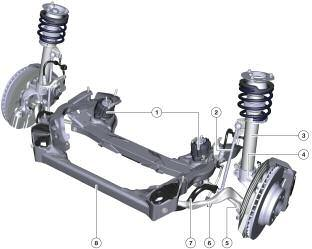 E84 Front Suspension The E84 sdrive (rear wheel drive) uses an aluminim Double-pivot front axle fitted with trailing links while the E84 xdrive (four-wheel