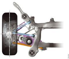 Top View of Left Rear Axle The two upper links (blue in the illustration) form a triangle in
