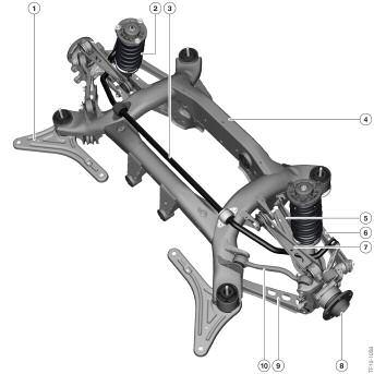 F25 Rear Suspension The HA 5 five-link rear axle installed in the F25 is derived from a double wishbone rear axle with rear mounted track rod.