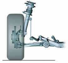 BMW Front Suspension History here are three basic front axle designs used on BMW vehicles: Single-Joint Spring Strut Front Axle Double-Pivot Spring Strut Front Axle Double Wishbone Front Axle