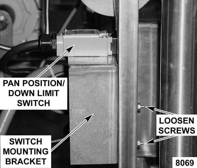ELECTRIC BRAISING PANS - SERVICE PROCEDURES AND ADJUSTMENTS LEFT SIDE VIEW SHOWN 5. The lid switch actuator should make contact with the trigger (cam) and operate the lid switch. B. Adjust mounting switch bracket up or down (as necessary) to obtain the rear pan dimension of 2.