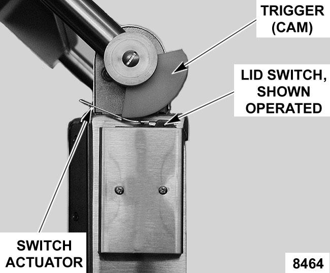 "Operate the ""lift control switch"" to raise the pan. A. If pan raises, the lid switch is functioning properly. B. If pan does not raise, continue with procedure. 7."
