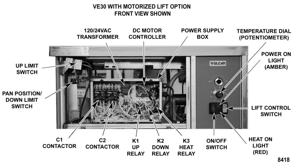 ELECTRIC BRAISING PANS - ELECTRICAL OPERATION K1 Up Relay (3PDT).