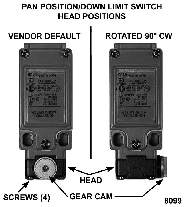 Position the switch with the head pointing toward installer and gear cam pointing up.