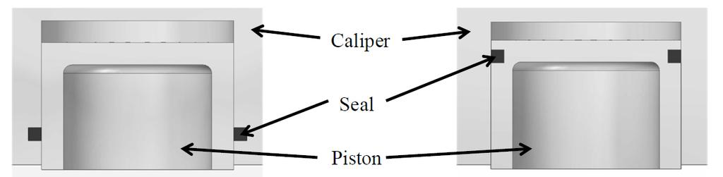 Figure 2. Seal ring position: a, Seal ring in caliper (SIC), b, seal ring in piston (SIP) External constraints and loads were defined (Fig. 3).