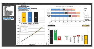 Engine value analysis tool Recognising the value of accurately estimating total cost of ownership, Caterpillar has gone
