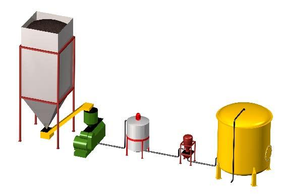 4 Biodiesel solutions for the future Multiple feedstock possibilities Naturfuels processors