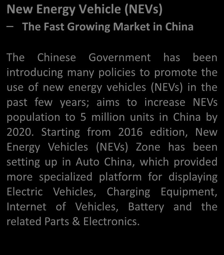 Electric Vehicles, Charging Equipment, Internet of Vehicles, Battery and the