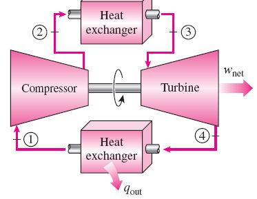 process to the ambient air.
