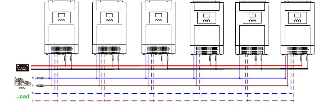 Communication Connection Six inverters in parallel: Power Connection