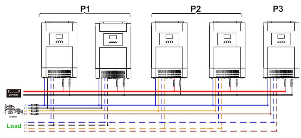 Communication Connection Two inverters in two phases