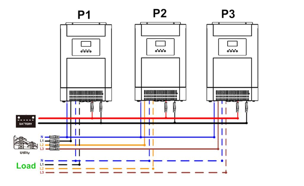 One inverter in each phase: Power Connection Communication Connection WARNING: Do not connect the current sharing cable between the inverters which are in different phases.