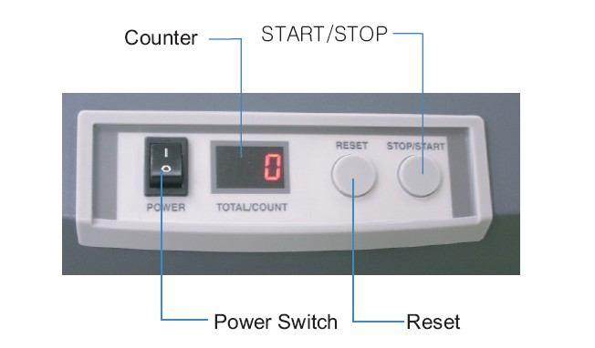5) Operator Panel 5.1) Power Switch: Power On/Off 5.