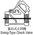 Check Valve (Backflow Prevention) Design Detail Circuit Balancing Valve Design Detail Check Valves (Backflow Prevention) a) Swing-type check offer the least pressure drop and offer
