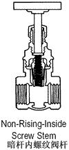 Stem Designs 1) Rising stem-inside screw is the most common and preferred design for bronze multi-turn valves.
