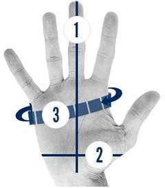 Hand width (inches) 3 3.5 4 4.5 2.5 3 3.5 4 Hand circumference (centimetres) OBSEG ROKE 19 21 22 23 18 19 20 21 Hand circumference (inches) 7.5 8.5 9 9.5 5.5 6 6.