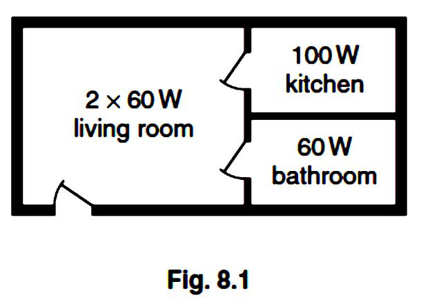 57. Fig. 8.1 is the plan of a small apartment that has four lamps as shown. Power for the lamps is supplied at 200 V a.c. and the lamps are all in parallel.