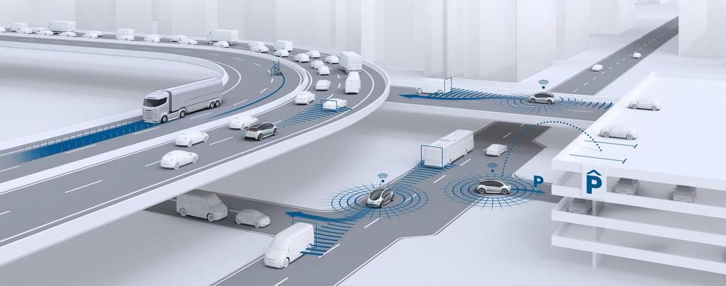 Bosch Mobility Solutions Teach the vehicle how to drive (Don t forget the Humans) Driver assistance