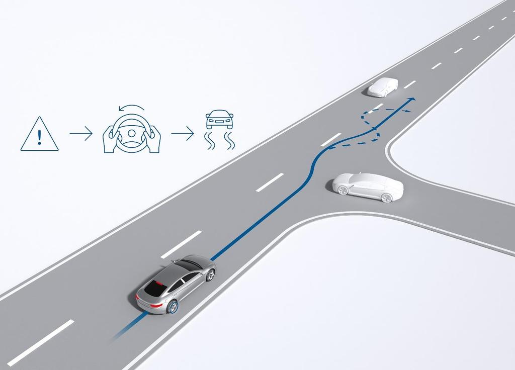 Bosch technology to enhance quality of life ESP as an example The Bosch anti-skidding system ESP saves thousands of lives each year. If every car in Europe, the U.S., and Japan had ESP, 14,000 lives could be saved each year in those countries alone.