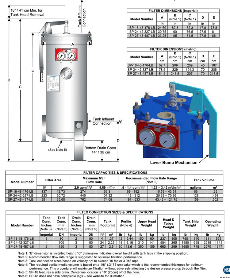 Defender Regenerative Media Filter Specifications by Neptune Benson Parts Quoted on Request 6