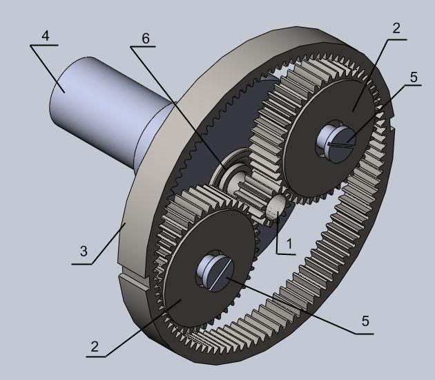 Figure 5 shows a CAD design of an input link with the following main components: 1-input carrier; 2- input sun ; -input satellite; 4-input epicyclic internal ; 5-axis.