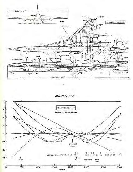 2707-300 Supersonic Transport Concept Boeing