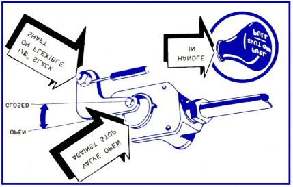 FUEL-FLOW SHUT-OFF Adjustment of the fuel-flow shut-off control is indicated in the illustration below: VALVE ADJUSTMENTS Since the