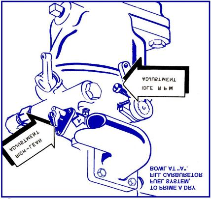 CARBURETOR The carburetor is a fixed jet type and requires only an idle adjustment. The idle setting is 500 to 600 RPM.