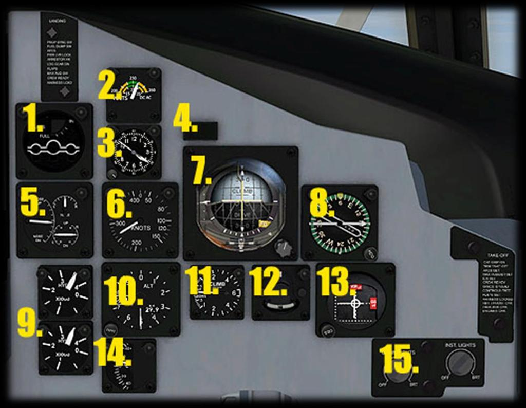 Main Panel - right side 1) Gear and Flaps Position Indicator. Shows landing gear and flaps position in and is mouseable. 2) Voltmeter.
