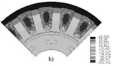 Due to the symmetrical heat distribution, only two magnet poles are simulated for motor A and motor C and four magnet poles for motor B with the corresponding stator segments.