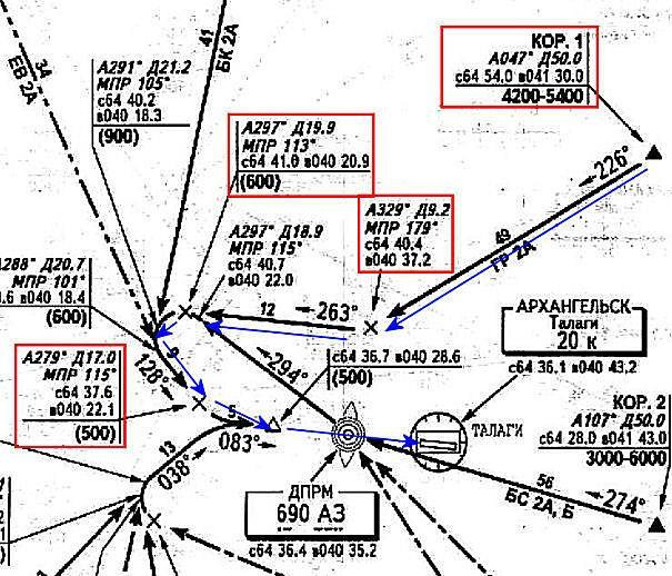 Personally, I find it very useful especially when making approach to airports with azimuth/distance references (see example in the map), as it gives me
