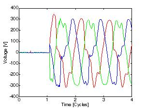 MODULE 7: POWER QUALITY Figure 7-9: Heavy waveform distortion due to transformer saturation after an interruption: upon volt-age recovery (left) and two seconds later (right). 7.5 SLOW VOLTAGE MAGNITUDE VARIATIONS What is a Slow Voltage Magnitude Variation?