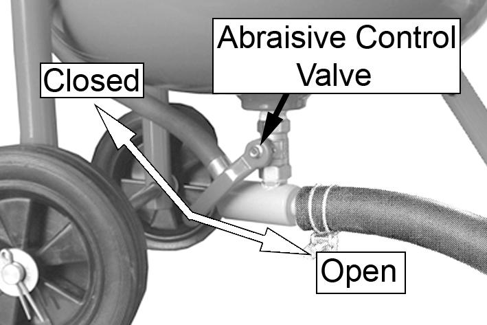Test the safety valve by pulling up on the valve as shown in Fig 10. Air will hiss out when the valve is pulled. Fig 9 4. Open the throttle valve, Fig 11. 5.