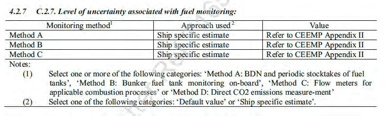C.1 Monitoring of Fuel consumption 13 1. Methods used to determine fuel consumption of each Emission Source 2. Procedures for determining fuel bunkered and stock takes in Fuel Tanks 3.