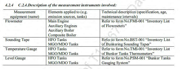 1.4. Description of the measurement Instrument involved 21 It must be included: Dip tapes Automated systems used in the tanks Flow meters Temperature