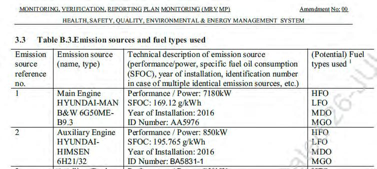 B.3 Emission sources 9 Describe as per 3(c) of Article 6 of EU 2015/757 the emission sources onboard: Main Engine(s) Auxiliary