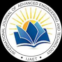 International Journal of Advanced Engineering and Technology ISSN: 2456-7655; Ipact Factor: RJIF 5.54 www.newengineeringjournal.co Volue 1; Issue 2; May 217; Page No.