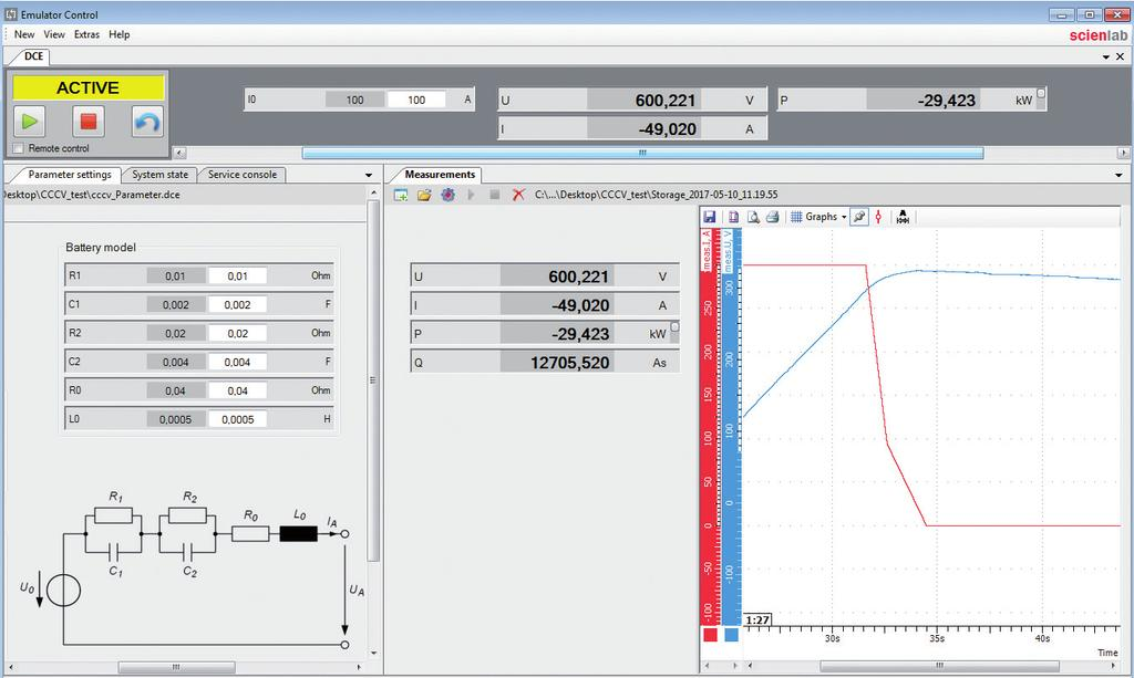 Flexible integration into different test environments The Scienlab Dynamic DC Emulator (DCE) can be flexibly in - tegrated into different test scenarios as appropriate to the application.