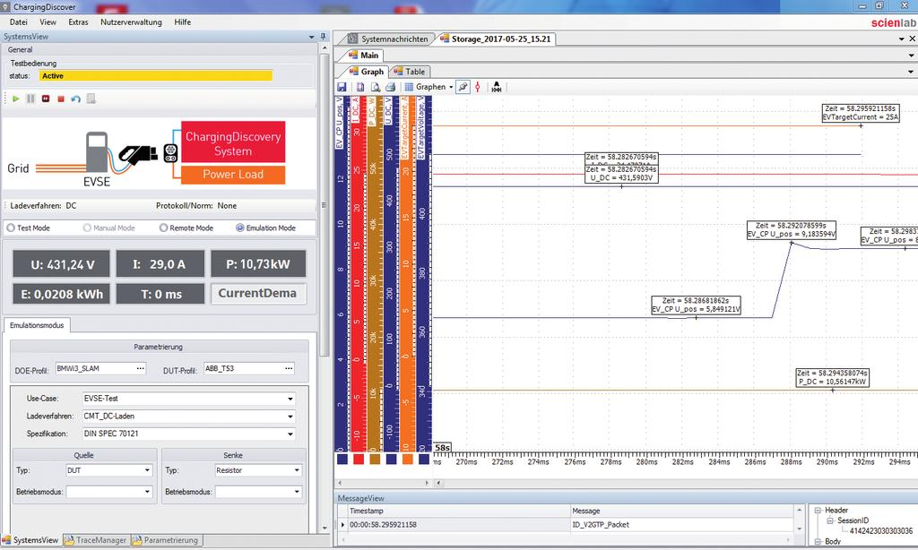 Dynamic DC Emulator Operation via the ChargingDiscover software In the field of charging technology, the DCE can be controlled via the ChargingDiscoverySystem (CDS) in combination with the