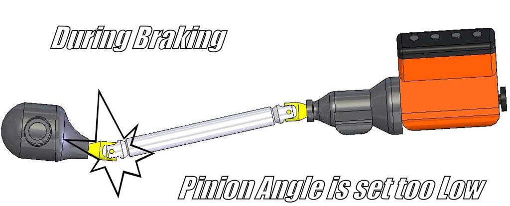 If there is vibration during braking, then