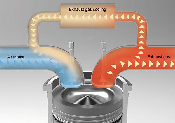 Benefits of exhaust gas recirculation from MTU Generally speaking, systems designed to reduce emissions must be modified to match the drive systems.