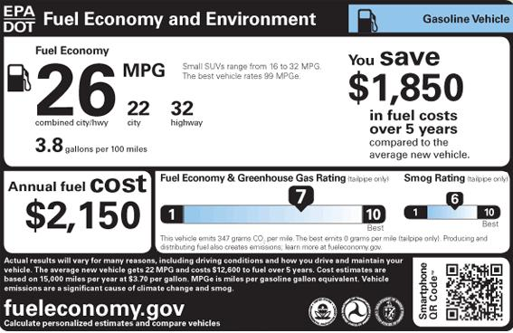 US label The estimated annual fuel cost of the vehicle, is not considered the decision making process by consumers Presenting how much more (or