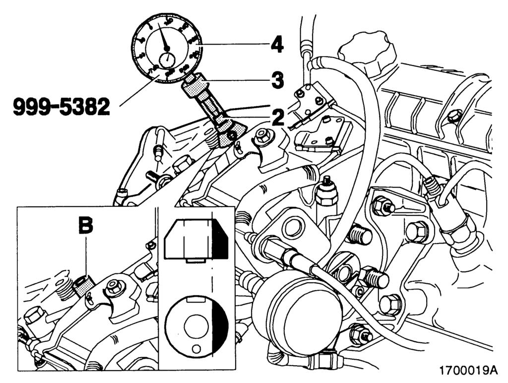 Check/adjust injection pump. Fit the gauge to the injection pump.