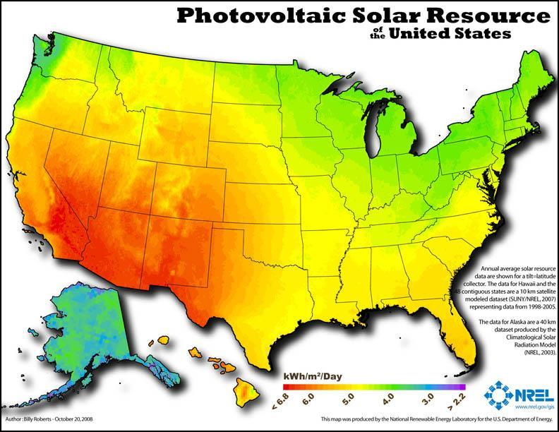 Solar Power Production Average Total