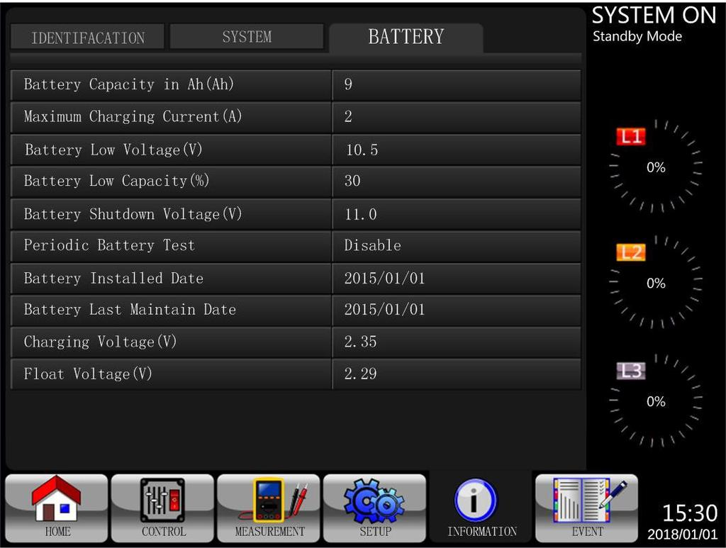 4. Control Panel and LCD Operations 4.2.6.3.