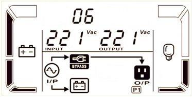 Bypass mode Description When input voltage is within acceptable range and bypass is enabled, turn