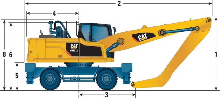 MH3022 Wheel Material Handler Specifications Dimensions With MH and MH Narrow Undercarriage All dimensions are approximate.